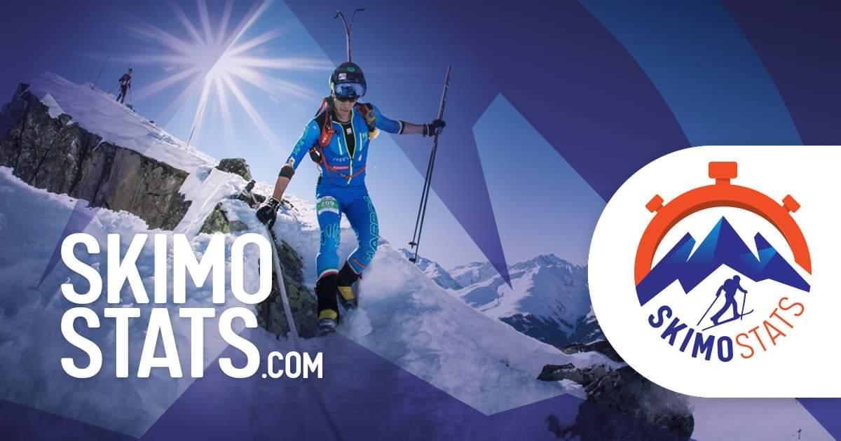 www.skimostats.com